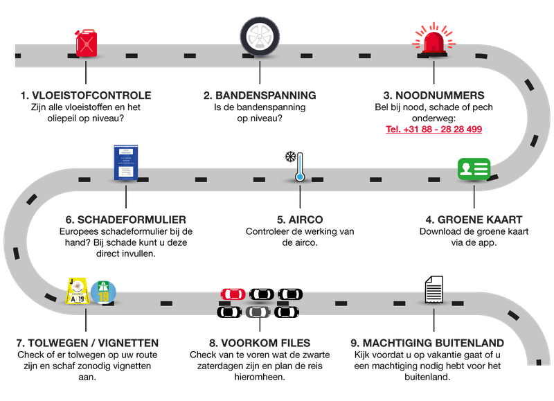De vakantiecheck voor leaseauto's van Hitachi Capital Mobility